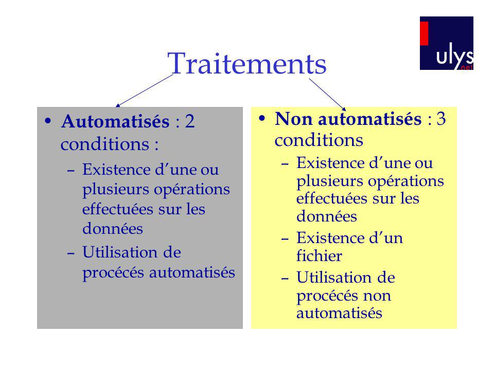 Traitements Automatisés : 2 conditions :