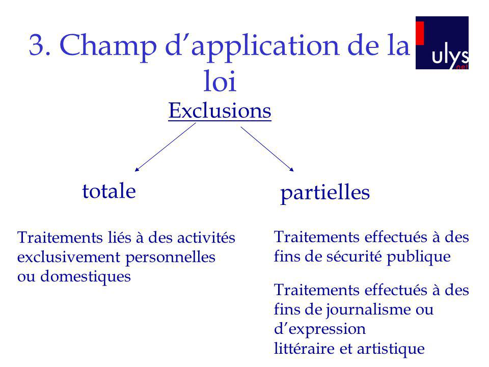 3. Champ d'application de la loi