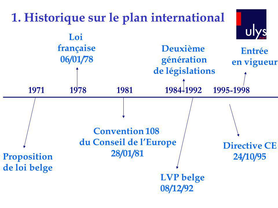 1. Historique sur le plan international