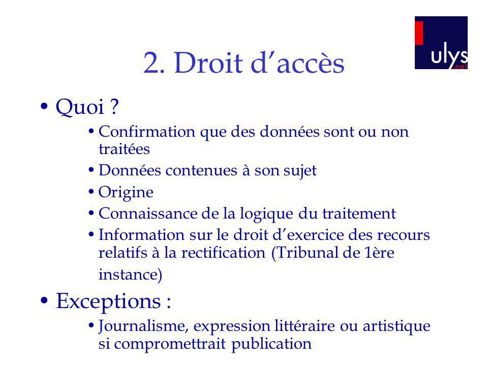 2. Droit d'accès Quoi Exceptions :