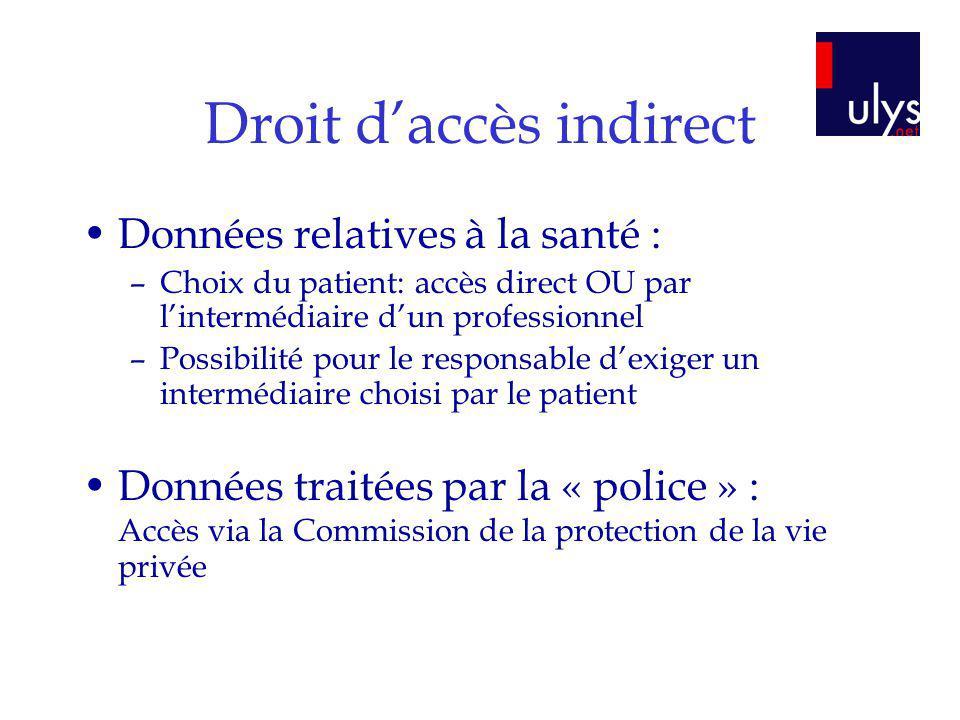 Droit d'accès indirect