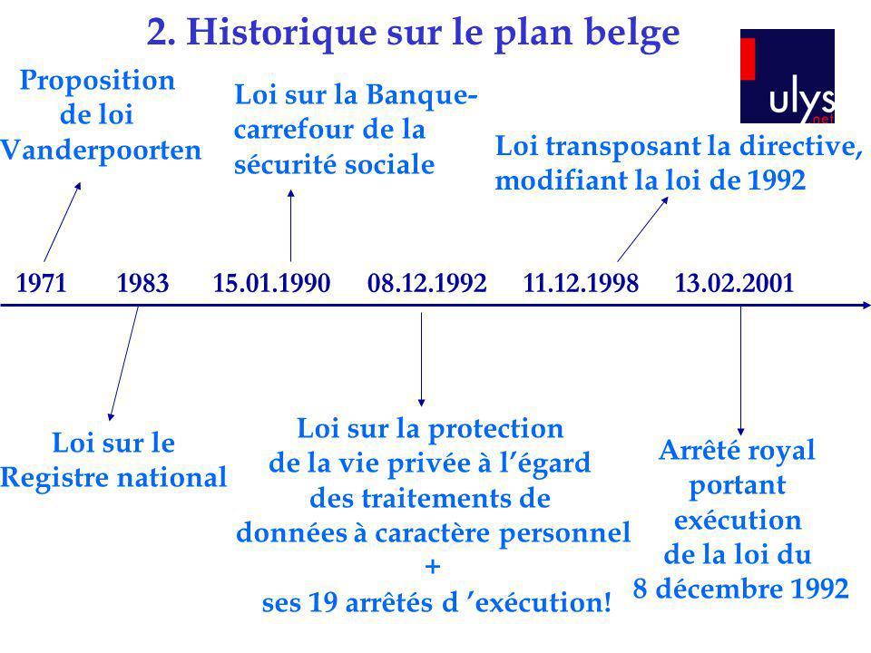 2. Historique sur le plan belge