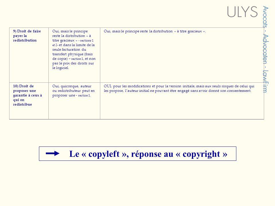 Le « copyleft », réponse au « copyright »