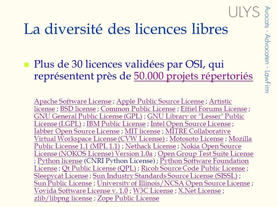 La diversité des licences libres
