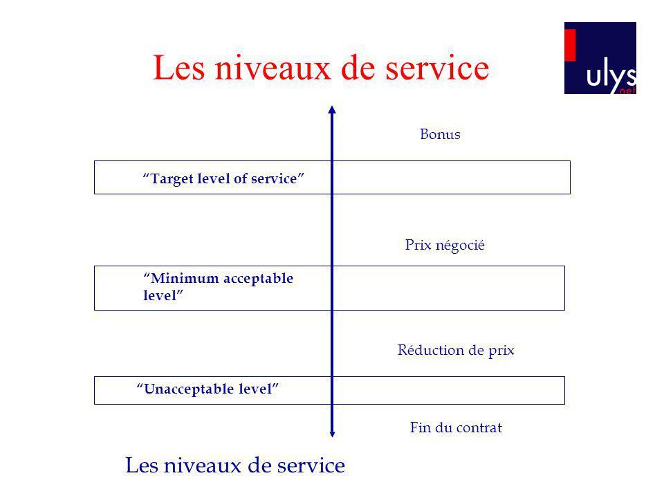 Les niveaux de service Les niveaux de service Bonus