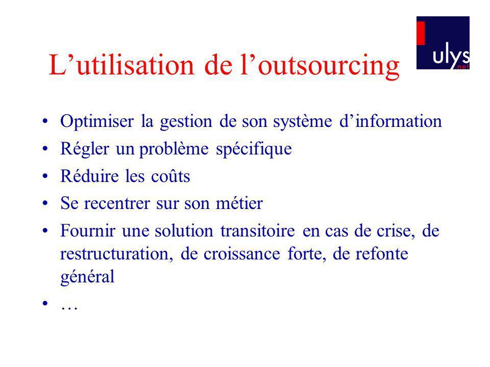 L'utilisation de l'outsourcing