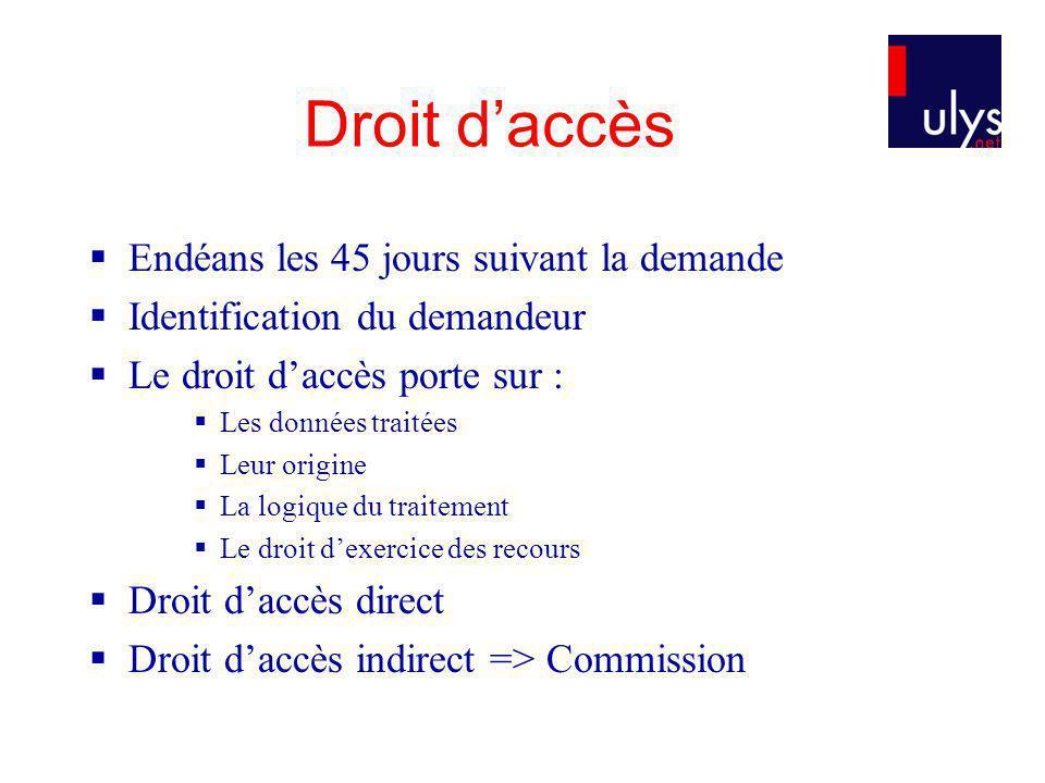 Droit d'accès Endéans les 45 jours suivant la demande