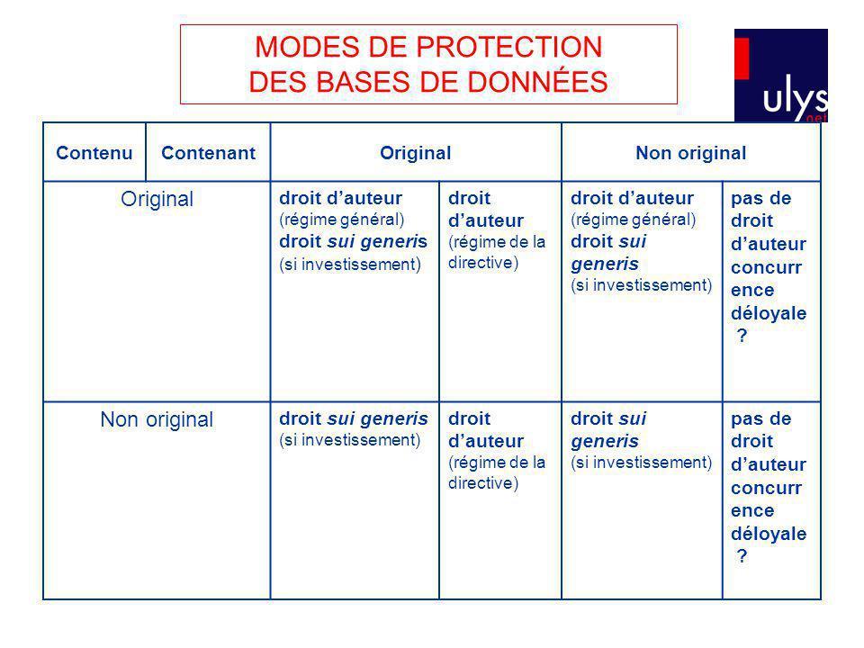 MODES DE PROTECTION DES BASES DE DONNÉES