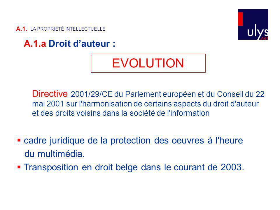 EVOLUTION A.1.a Droit d'auteur :