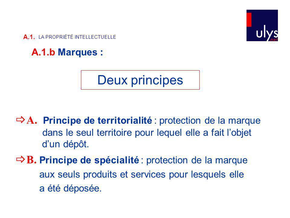 Deux principes A. Principe de territorialité : protection de la marque