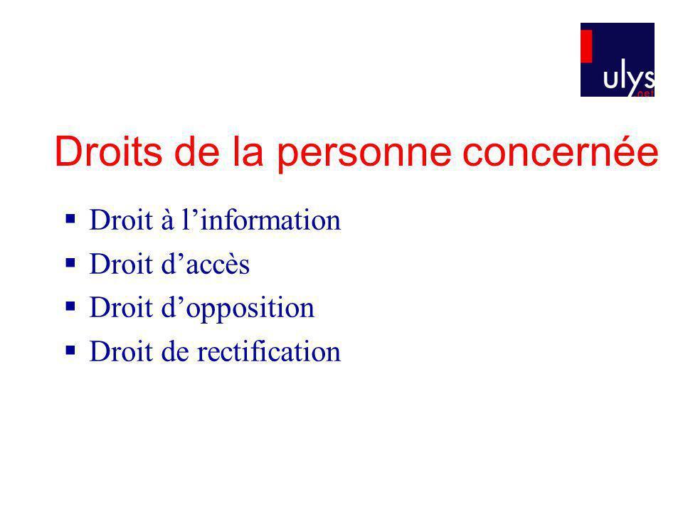 Droits de la personne concernée