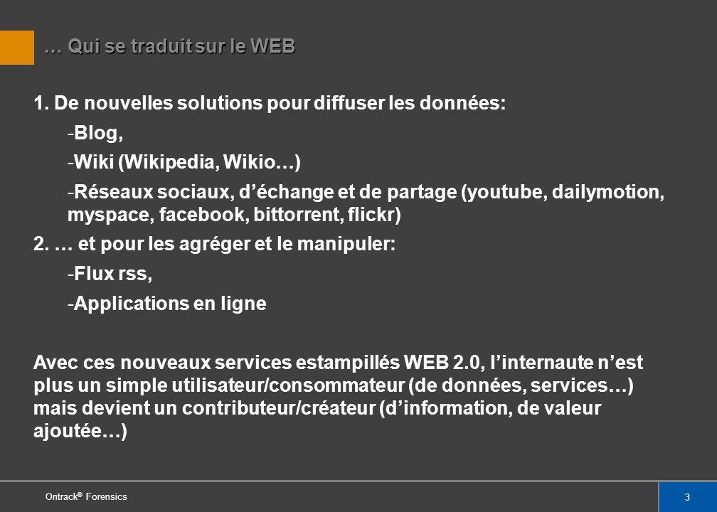 Cartographie des concepts gravitant autours du WEB 2.0