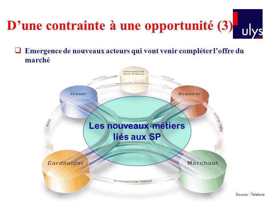 D'une contrainte à une opportunité (3)