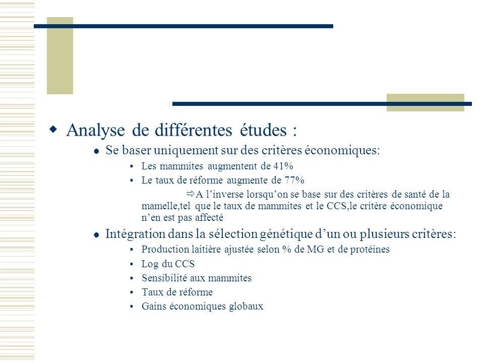 Analyse de différentes études :