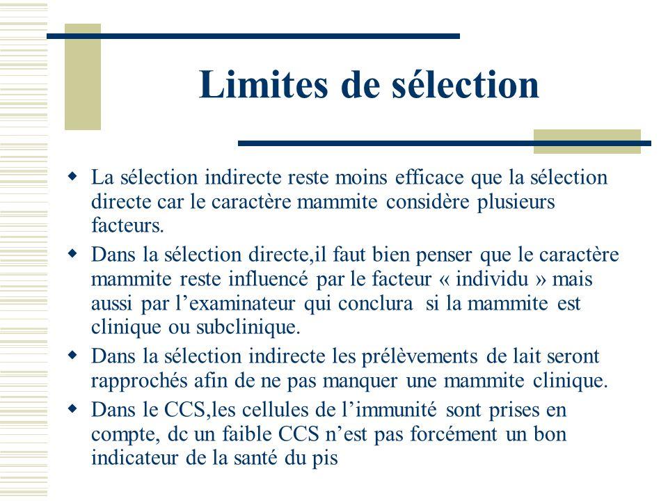 Limites de sélection La sélection indirecte reste moins efficace que la sélection directe car le caractère mammite considère plusieurs facteurs.