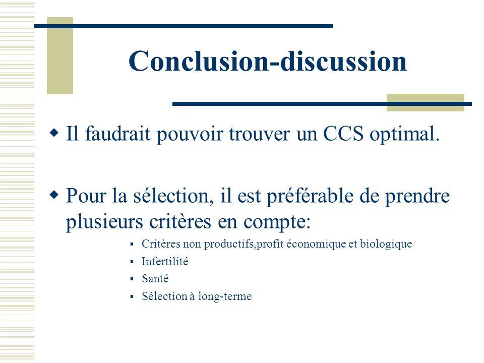 Conclusion-discussion
