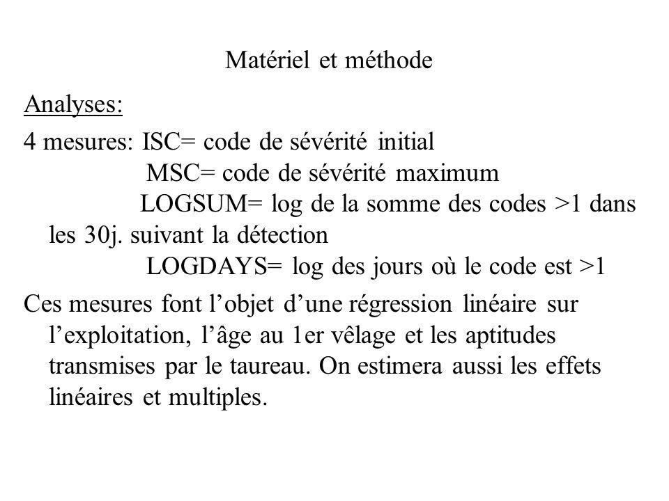 Matériel et méthode Analyses: