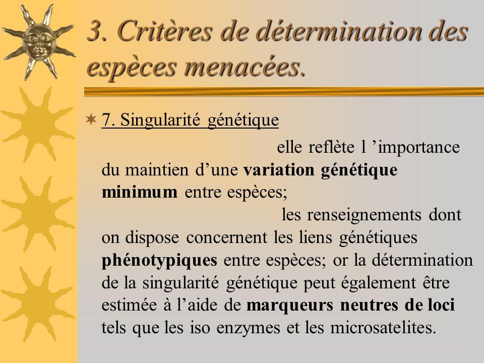 3. Critères de détermination des espèces menacées.