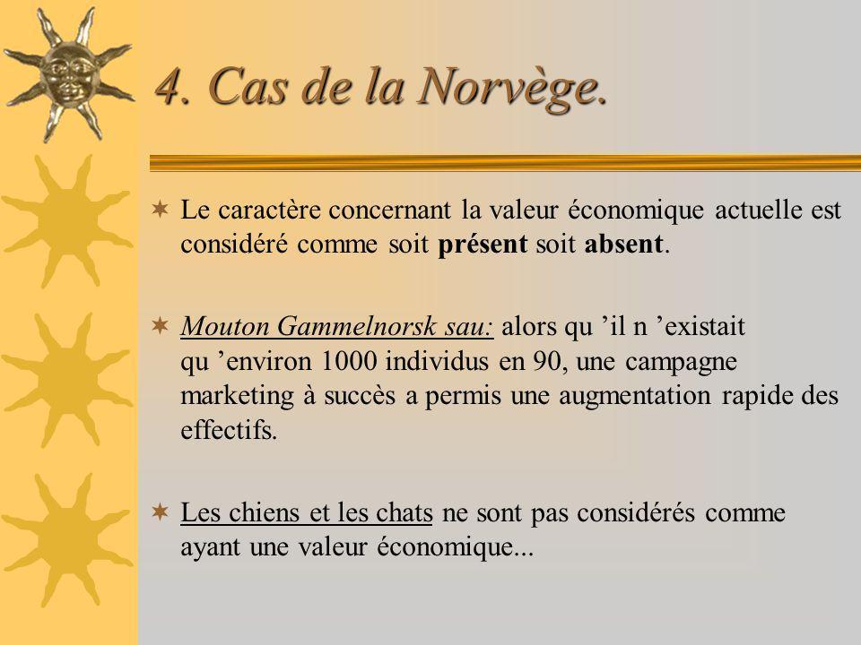 4. Cas de la Norvège. Le caractère concernant la valeur économique actuelle est considéré comme soit présent soit absent.