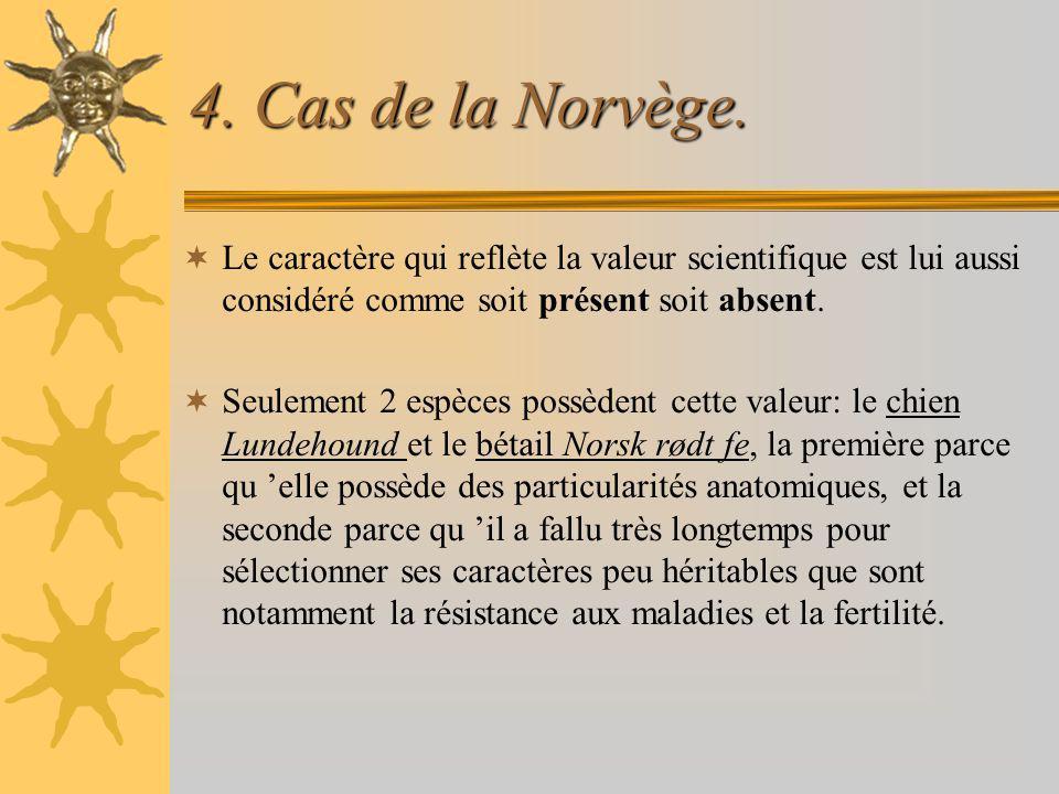 4. Cas de la Norvège. Le caractère qui reflète la valeur scientifique est lui aussi considéré comme soit présent soit absent.