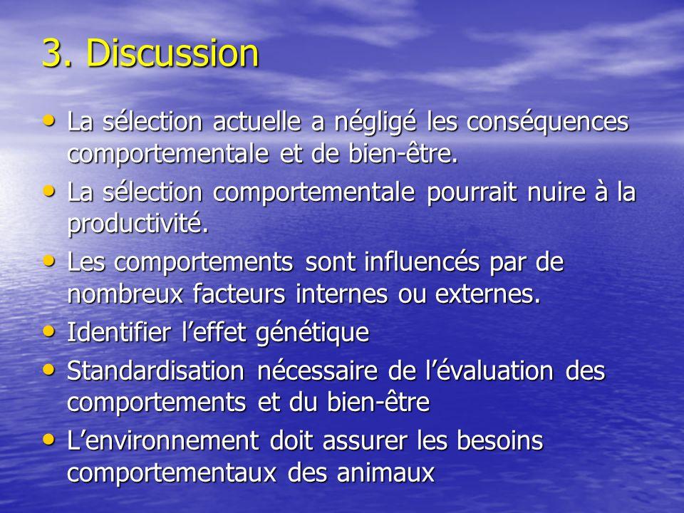 3. Discussion La sélection actuelle a négligé les conséquences comportementale et de bien-être.