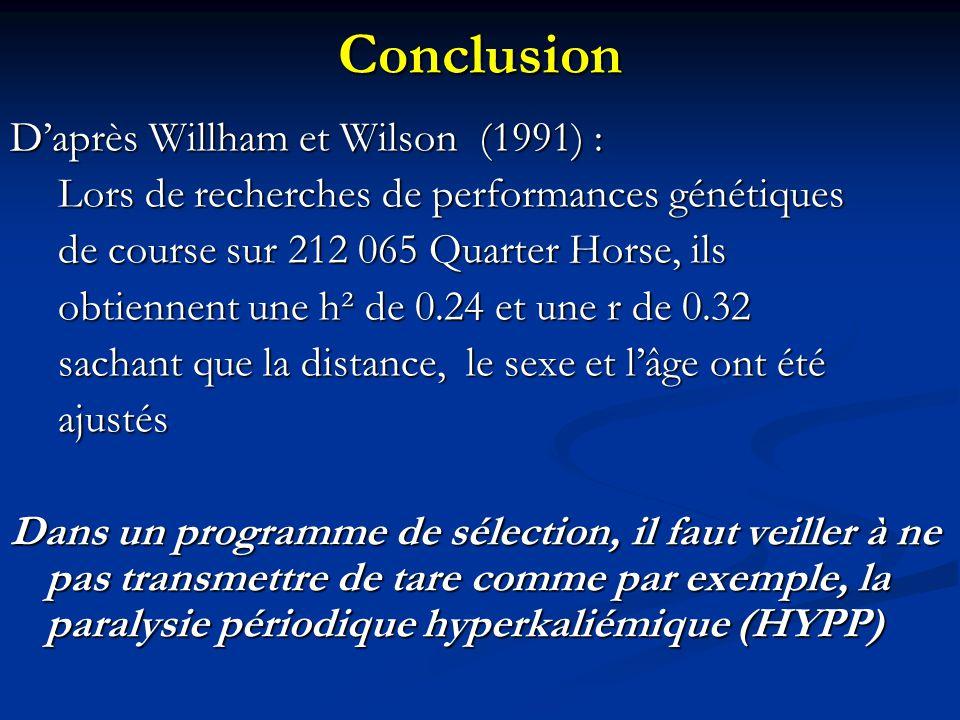 Conclusion D'après Willham et Wilson (1991) :
