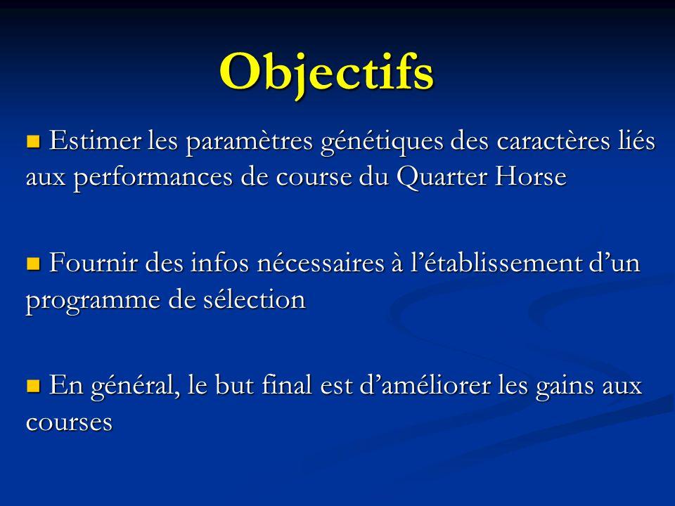 Objectifs Estimer les paramètres génétiques des caractères liés aux performances de course du Quarter Horse.