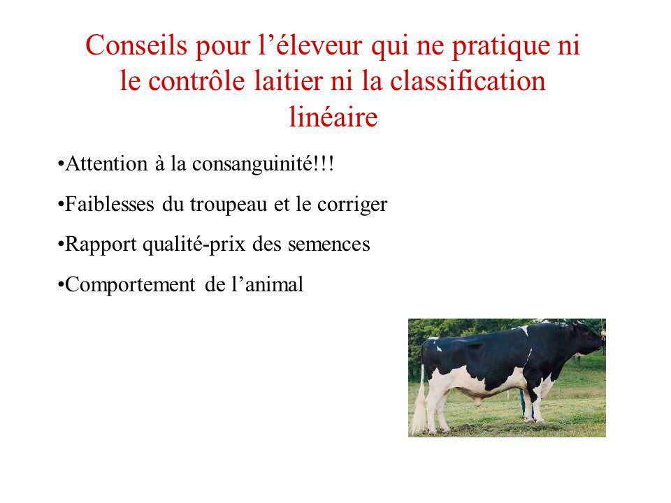 Conseils pour l'éleveur qui ne pratique ni le contrôle laitier ni la classification linéaire