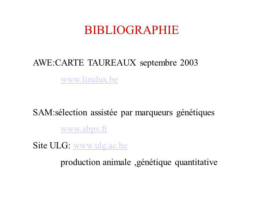 BIBLIOGRAPHIE AWE:CARTE TAUREAUX septembre 2003 www.linalux.be