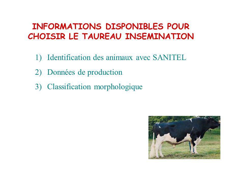 INFORMATIONS DISPONIBLES POUR CHOISIR LE TAUREAU INSEMINATION