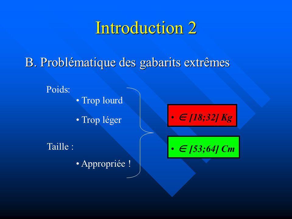 Introduction 2 B. Problématique des gabarits extrêmes Poids: