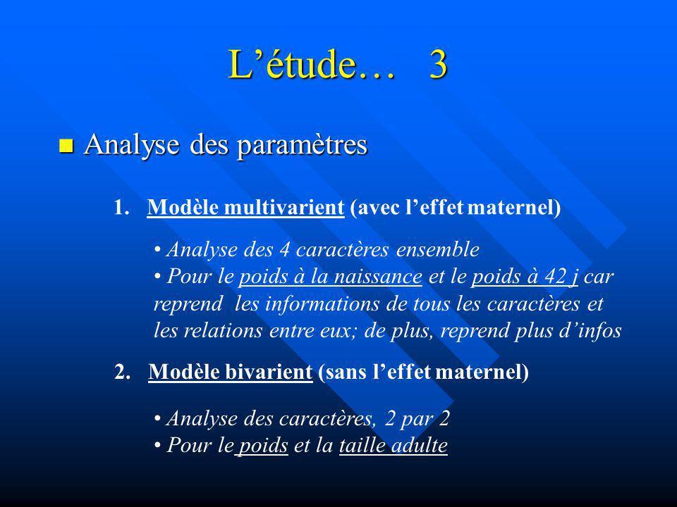L'étude… 3 Analyse des paramètres