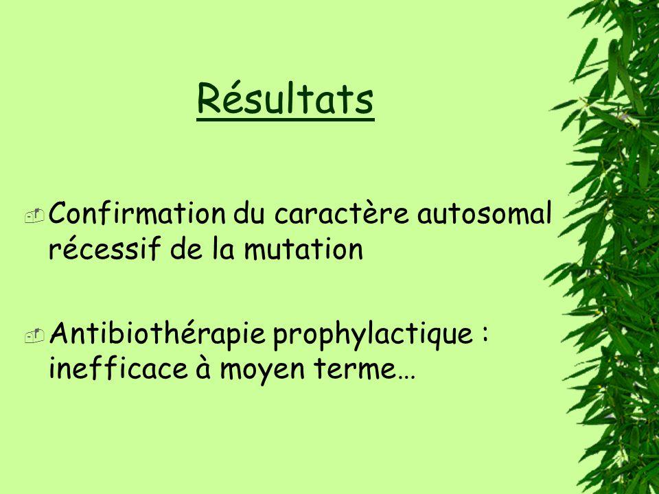 Résultats Confirmation du caractère autosomal récessif de la mutation