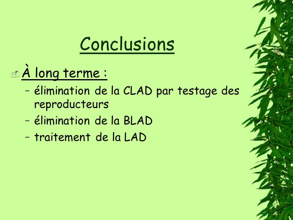 Conclusions À long terme :