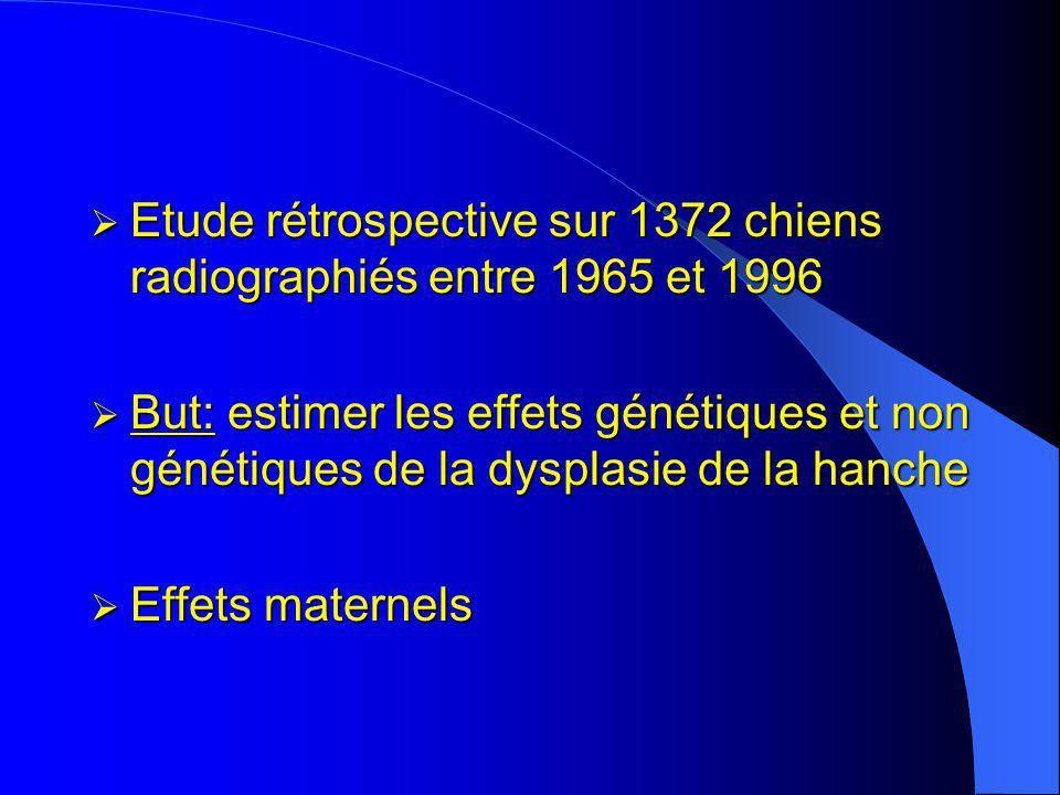 Etude rétrospective sur 1372 chiens radiographiés entre 1965 et 1996