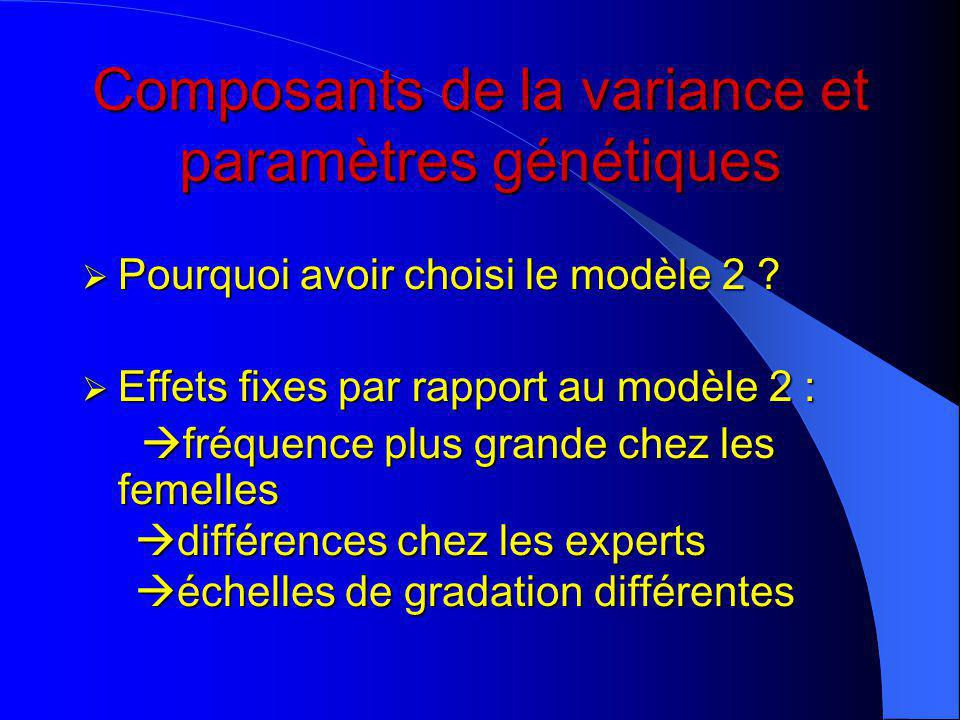 Composants de la variance et paramètres génétiques