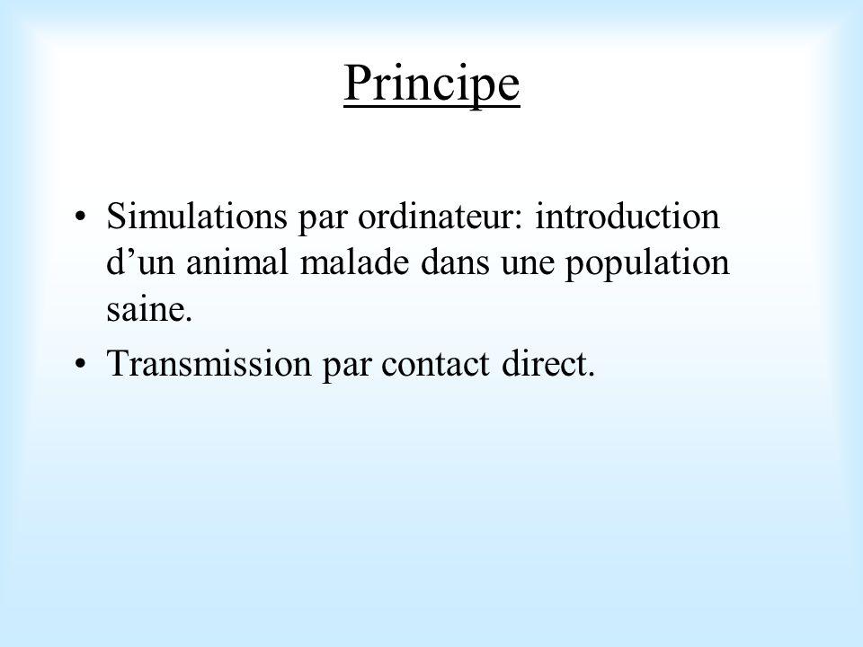 Principe Simulations par ordinateur: introduction d'un animal malade dans une population saine.