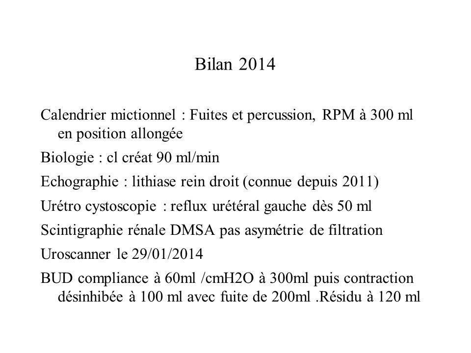 Bilan 2014 Calendrier mictionnel : Fuites et percussion, RPM à 300 ml en position allongée. Biologie : cl créat 90 ml/min.