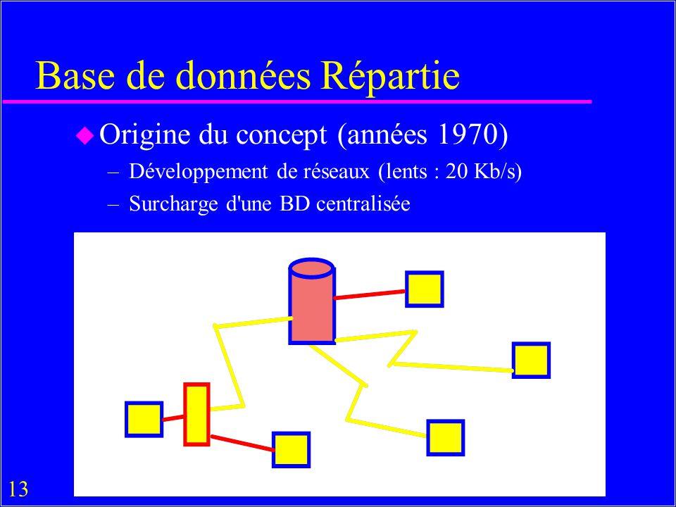 Base de données Répartie