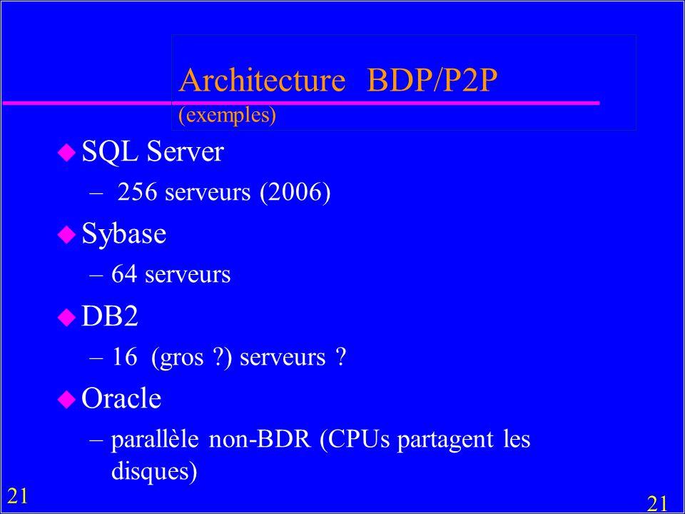Architecture BDP/P2P (exemples)