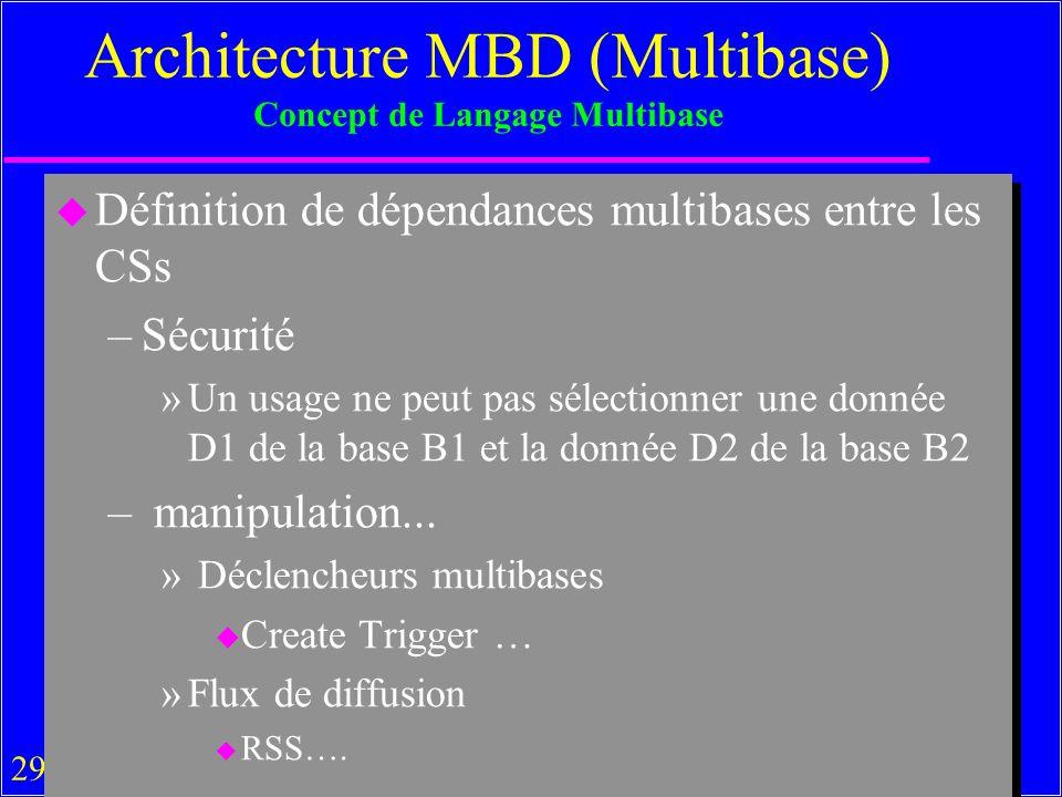 Architecture MBD (Multibase) Concept de Langage Multibase