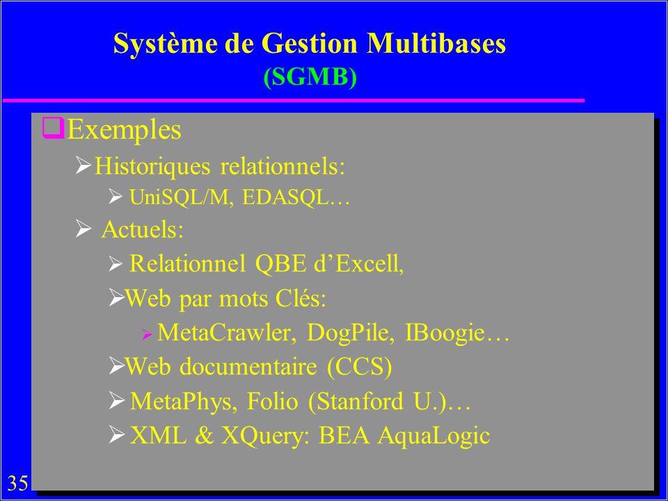 Système de Gestion Multibases (SGMB)