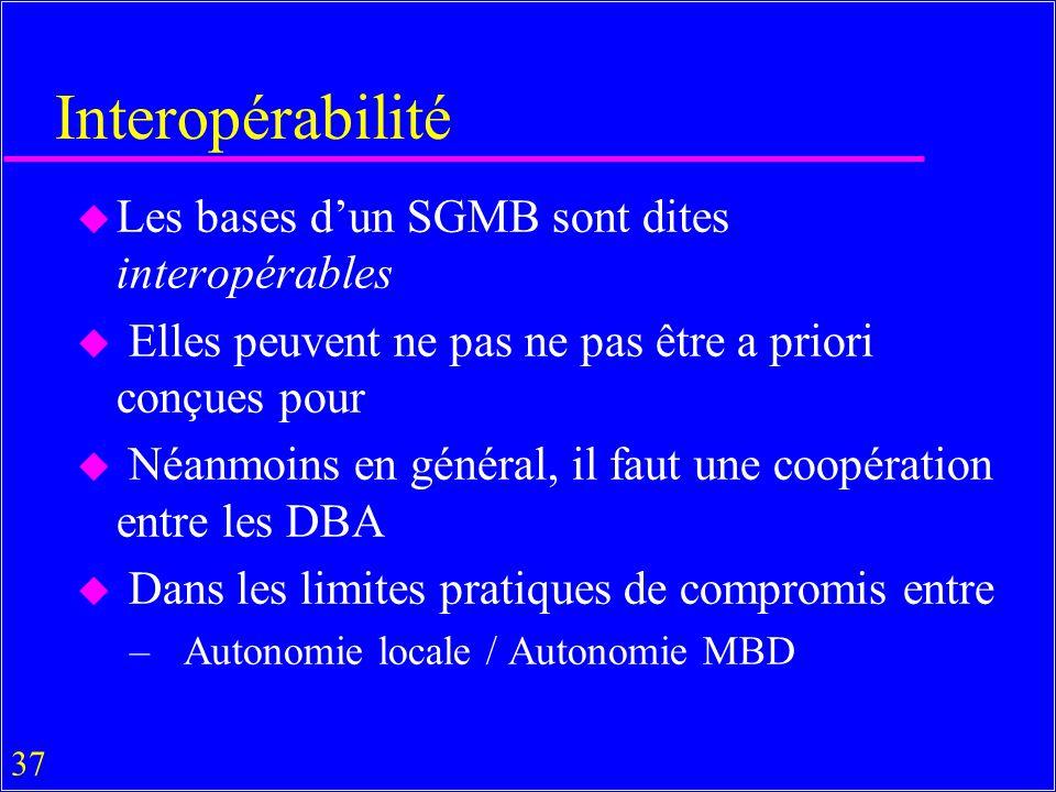 Interopérabilité Les bases d'un SGMB sont dites interopérables