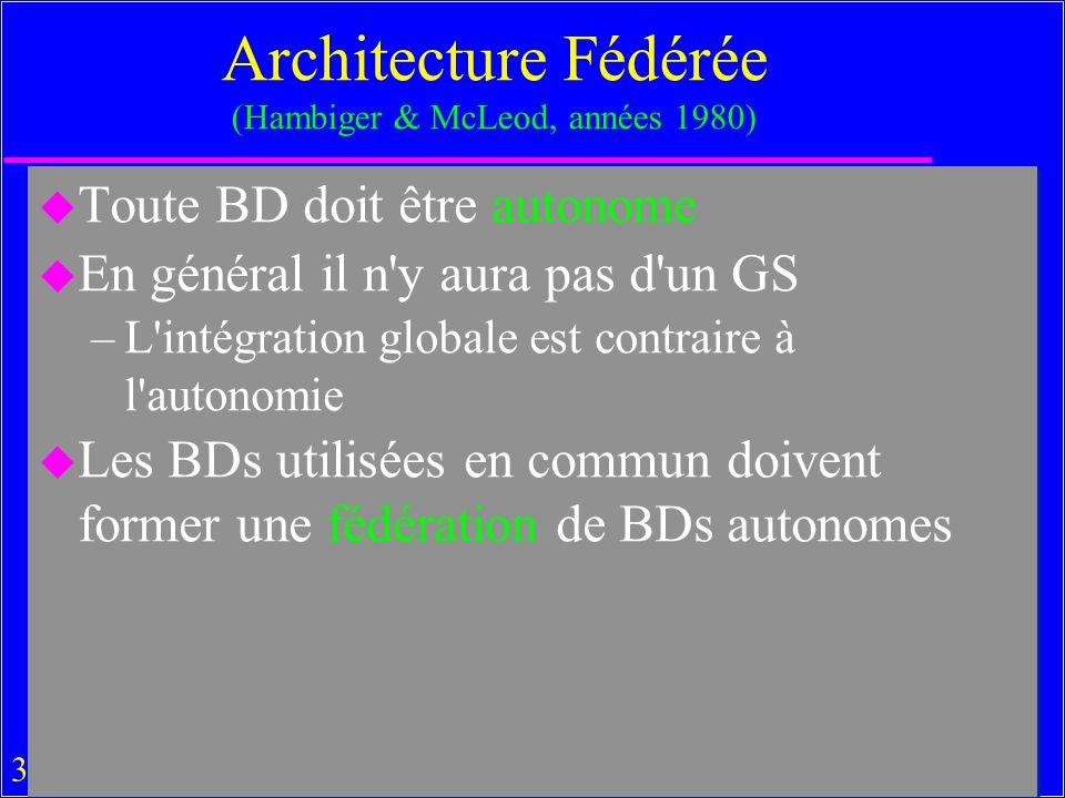 Architecture Fédérée (Hambiger & McLeod, années 1980)