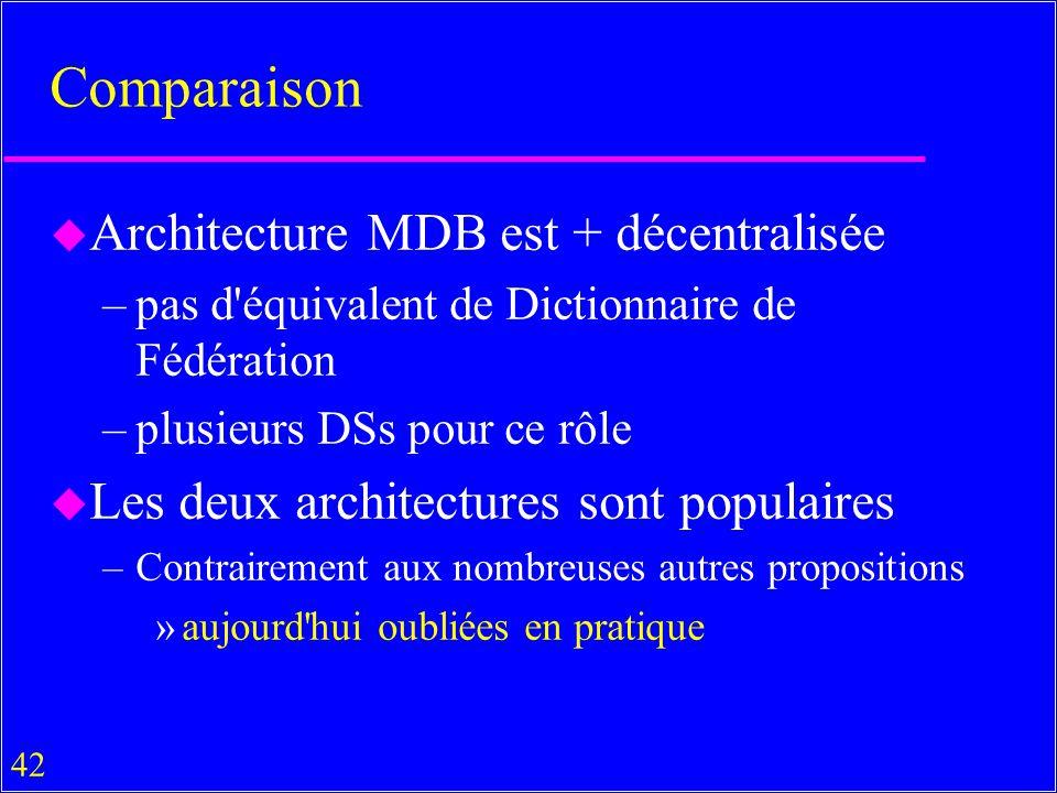 Comparaison Architecture MDB est + décentralisée