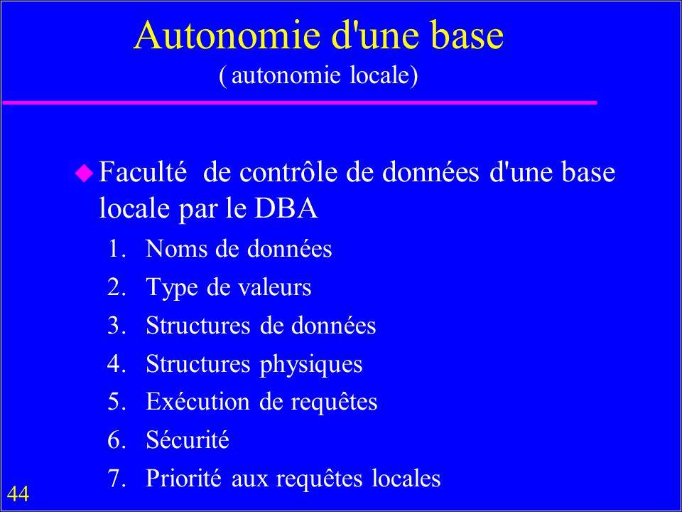 Autonomie d une base ( autonomie locale)