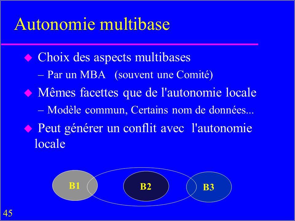 Autonomie multibase Choix des aspects multibases