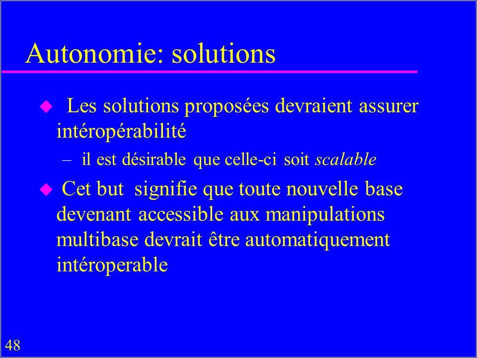 Autonomie: solutions Les solutions proposées devraient assurer intéropérabilité. il est désirable que celle-ci soit scalable.
