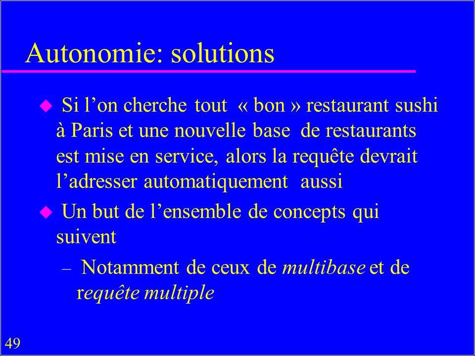 Autonomie: solutions