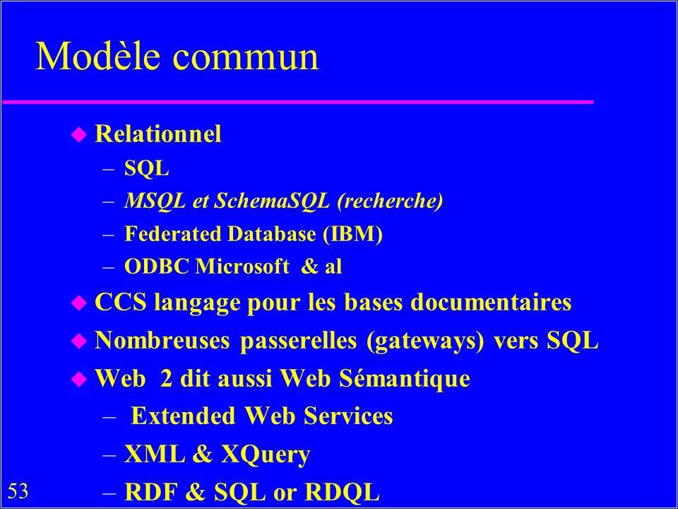 Modèle commun Relationnel CCS langage pour les bases documentaires